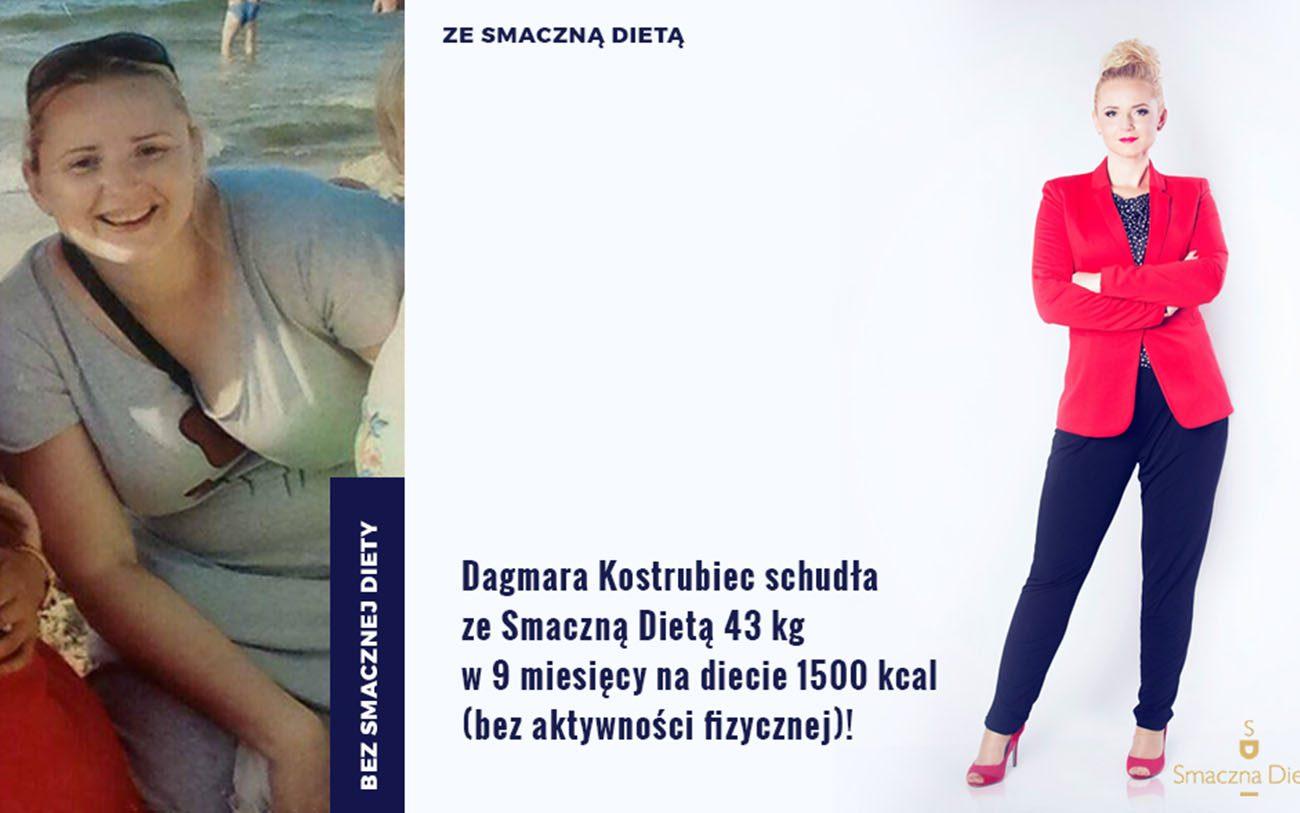 dagmara-kostrubiec